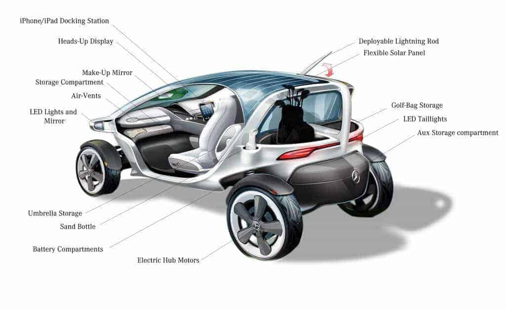 futuristic golf cart concept